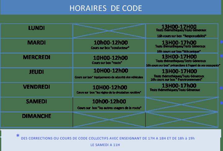 Horaires de code